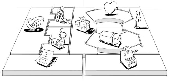 Business Model Canvas para E-commerce