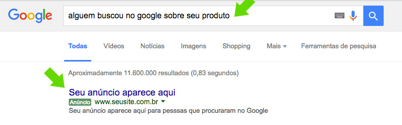 Anunciar no Google para Loja Virtual