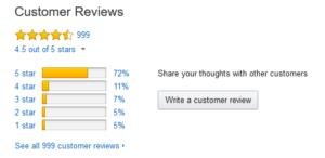 Reviews na loja virtual