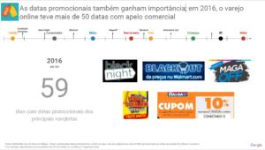 multiweb projeto google tendências varejo 2017